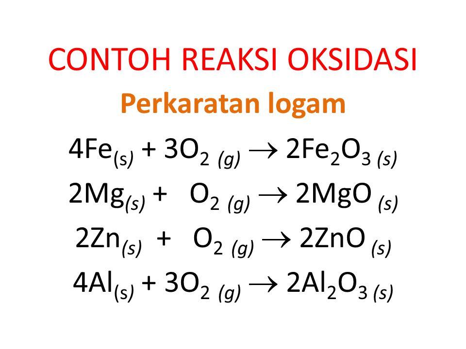 CONTOH REAKSI OKSIDASI Perkaratan logam 4Fe (s) + 3O 2 (g)  2Fe 2 O 3 (s) 2Mg (s) + O 2 (g)  2MgO (s) 2Zn (s) + O 2 (g)  2ZnO (s) 4Al (s) + 3O 2 (g)  2Al 2 O 3 (s)