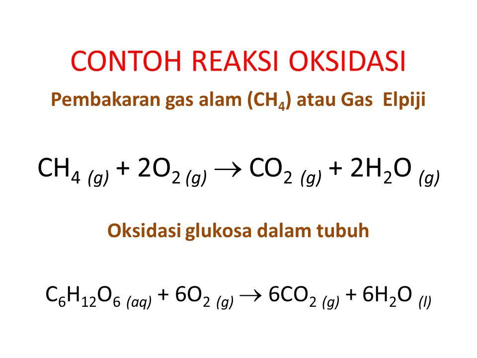 CONTOH REAKSI OKSIDASI Pembakaran gas alam (CH 4 ) atau Gas Elpiji CH 4 (g) + 2O 2 (g)  CO 2 (g) + 2H 2 O (g) Oksidasi glukosa dalam tubuh C 6 H 12 O
