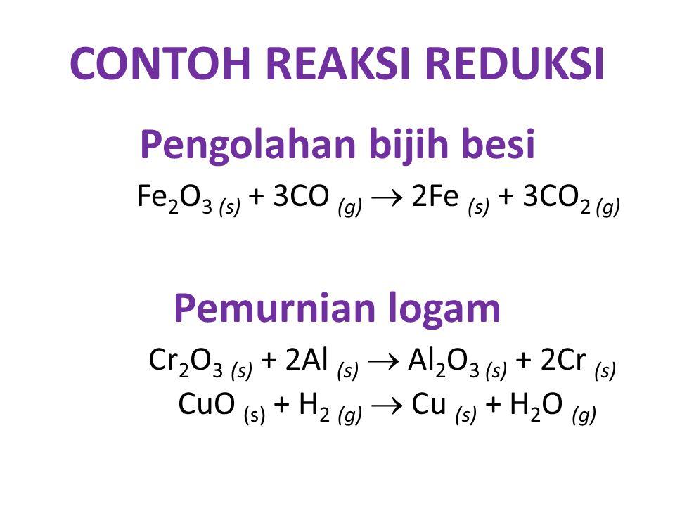 CONTOH REAKSI REDUKSI Pengolahan bijih besi Fe 2 O 3 (s) + 3CO (g)  2Fe (s) + 3CO 2 (g) Pemurnian logam Cr 2 O 3 (s) + 2Al (s)  Al 2 O 3 (s) + 2Cr (s) CuO (s) + H 2 (g)  Cu (s) + H 2 O (g)