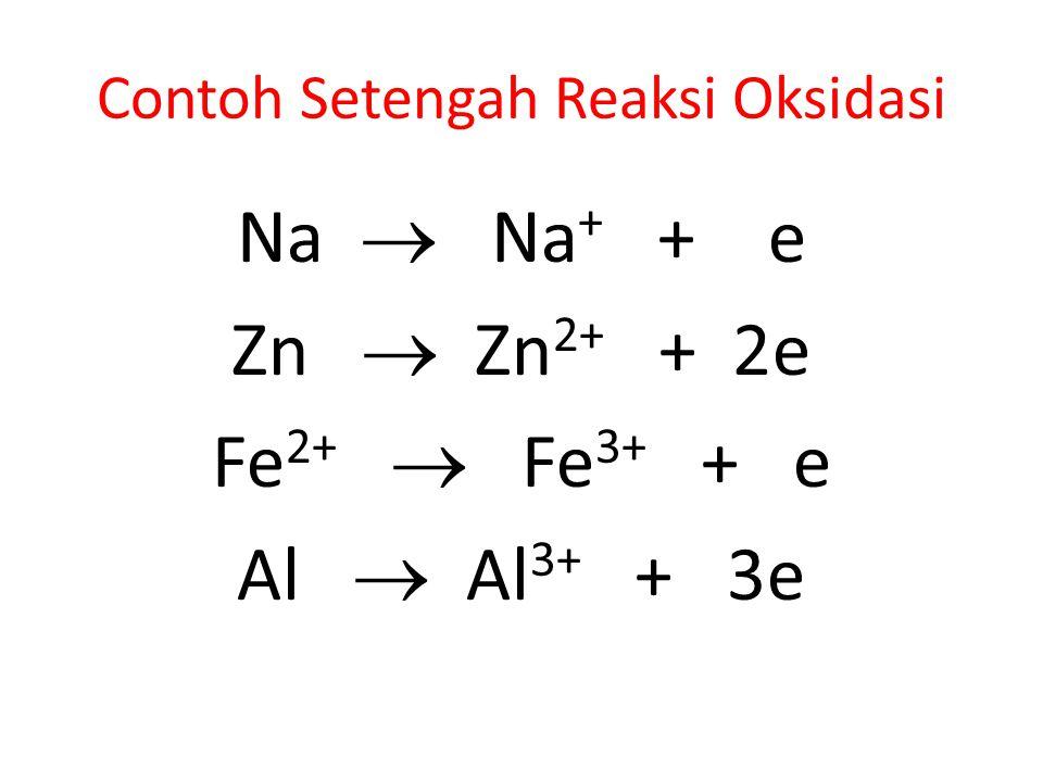 Contoh Setengah Reaksi Oksidasi Na  Na + + e Zn  Zn 2+ + 2e Fe 2+  Fe 3+ + e Al  Al 3+ + 3e