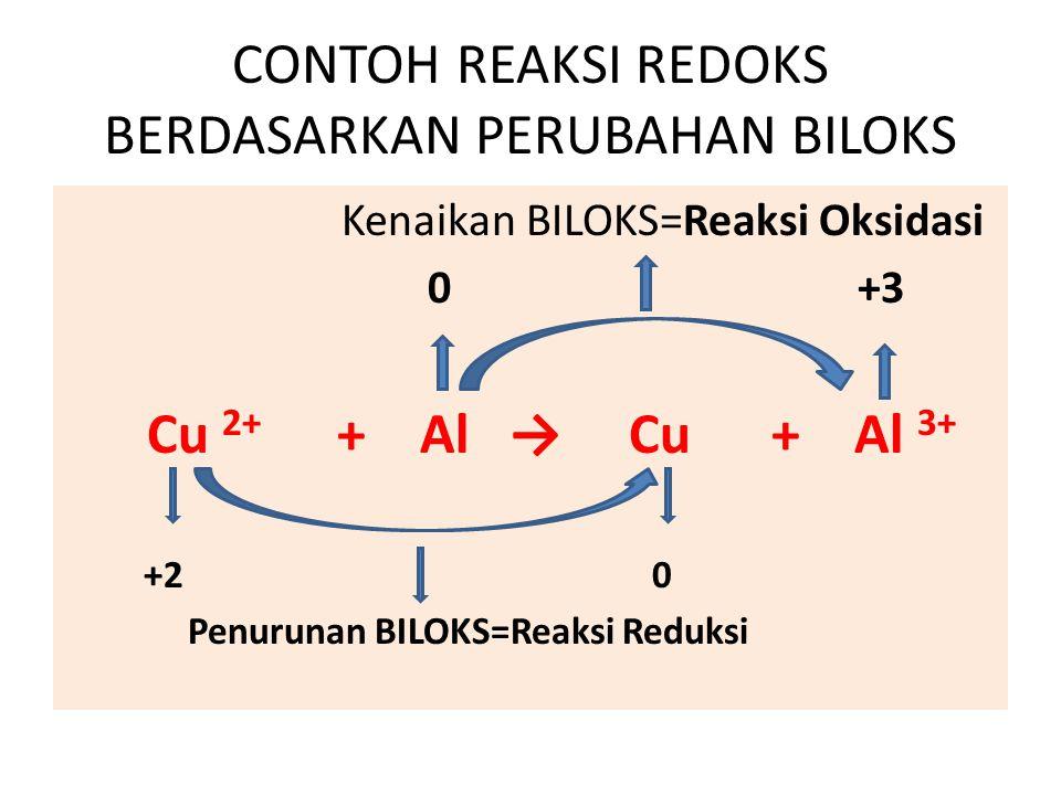 CONTOH REAKSI REDOKS BERDASARKAN PERUBAHAN BILOKS Kenaikan BILOKS=Reaksi Oksidasi 0 +3 Cu 2+ + Al → Cu + Al 3+ +2 0 Penurunan BILOKS=Reaksi Reduksi
