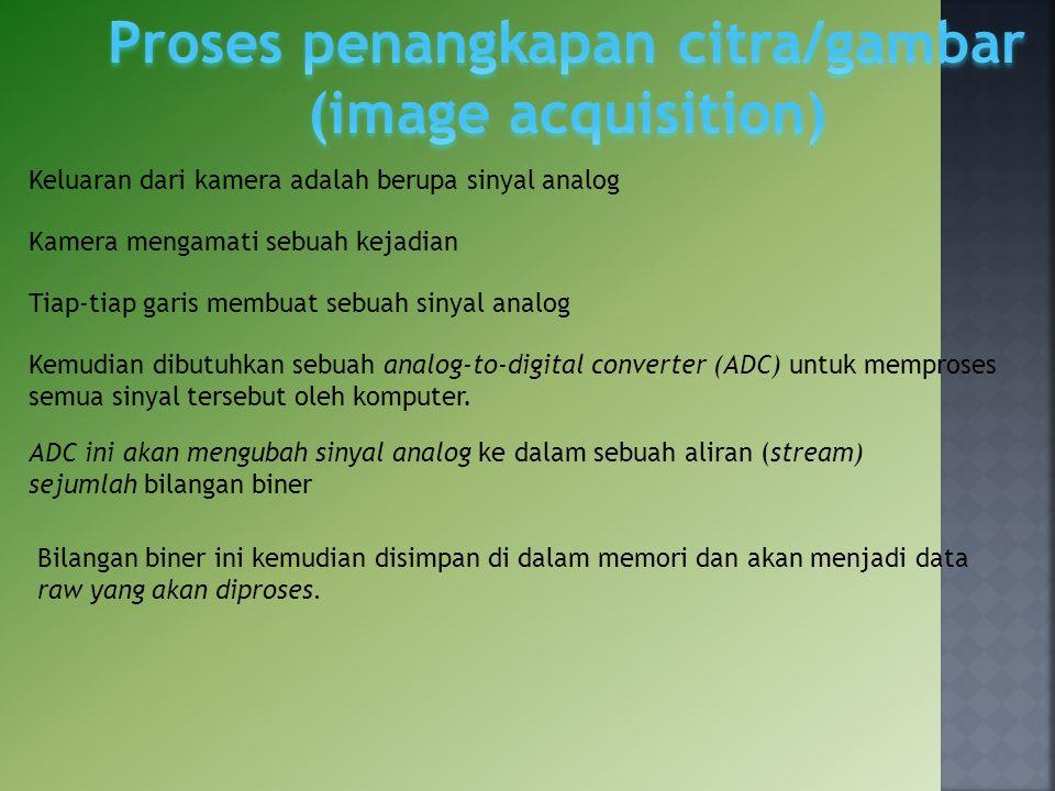 Konsep Image Acqusition Image Acqusition Device Analog ‐ Digital Coverter Random Access Memory Monitor 3‐D ke 2‐D