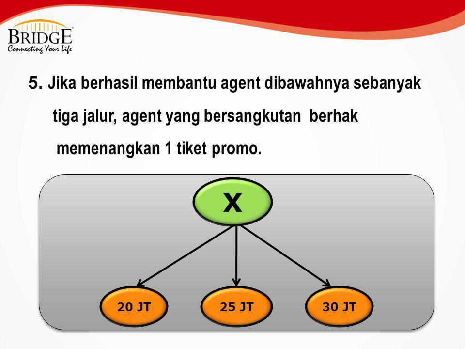 5. Jika berhasil membantu agent dibawahnya sebanyak tiga jalur, agent yang bersangkutan berhak memenangkan 1 tiket promo. X 20 JT25 JT30 JT