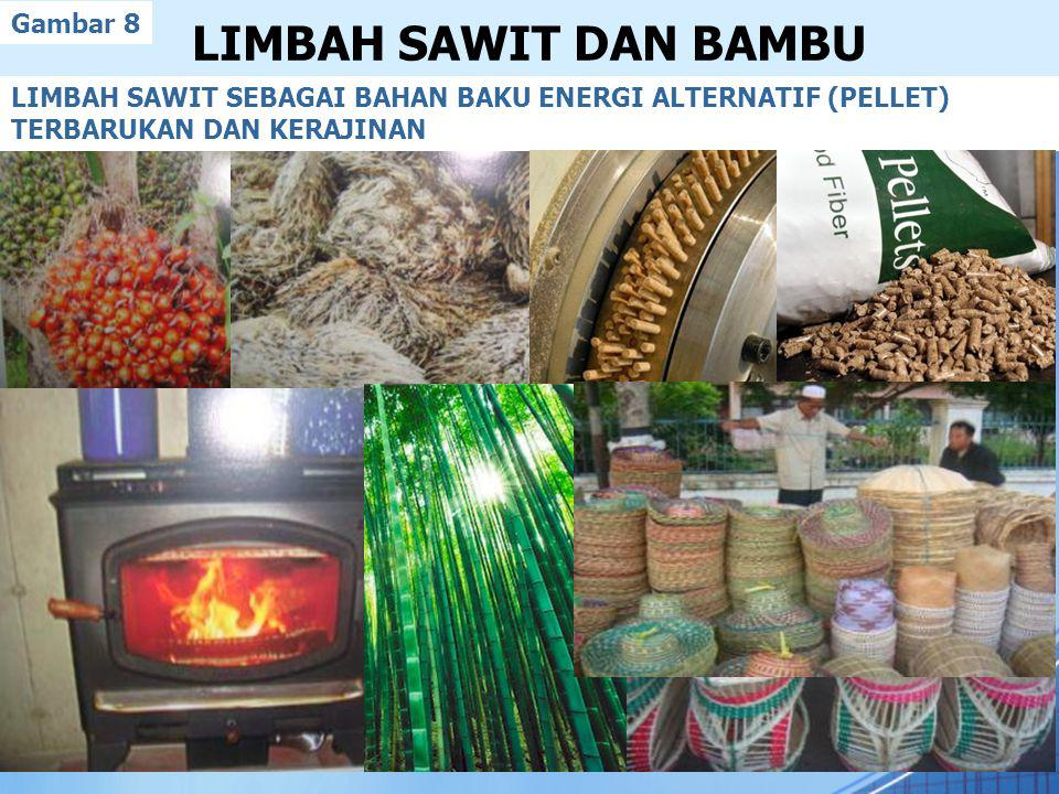 LIMBAH SAWIT DAN BAMBU LIMBAH SAWIT SEBAGAI BAHAN BAKU ENERGI ALTERNATIF (PELLET) TERBARUKAN DAN KERAJINAN Gambar 8