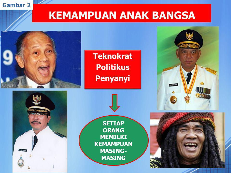KEMAMPUAN ANAK BANGSA Teknokrat Politikus Penyanyi Teknokrat Politikus Penyanyi SETIAP ORANG MEMILKI KEMAMPUAN MASING- MASING Gambar 2
