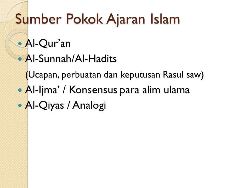 Pokok-pokok Ajaran Islam IMAN ISLAM IHSAN AQIDAH SYARIAH AKHLAQ IBADAH MUAMALAH EKONOMI SOSIAL BUDAYA POLITIK PENDIDIKAN LAIN-LAIN Akar Batang Buah