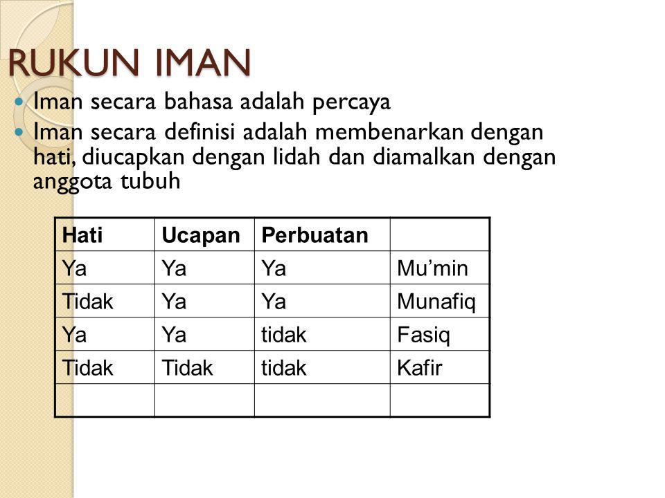 PENDIDIKAN AGAMA ISLAM H. TIJANI MUHAMMAD K., Lc, M.Pd.I PERTEMUAN KEENAM