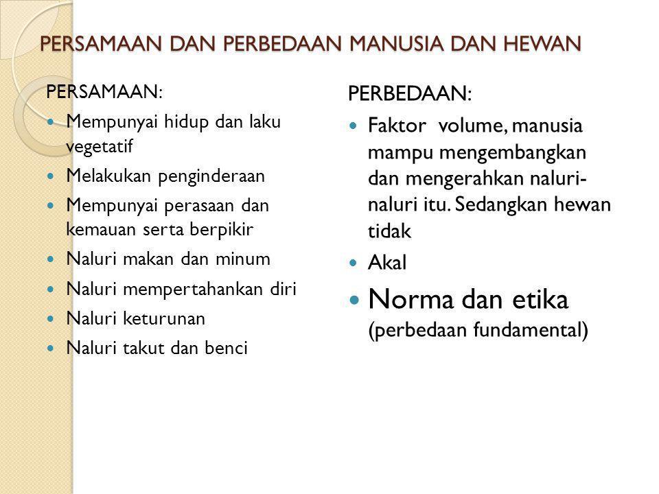 MAKHLUK FISIKA NON FISIKA ORGANIS/HIDUPANARGONIS/MATI VEGETATIF/NABATIHEWANI ANIMAL/BINATANGHUMAN/MANUSIA MALAIKATJIN