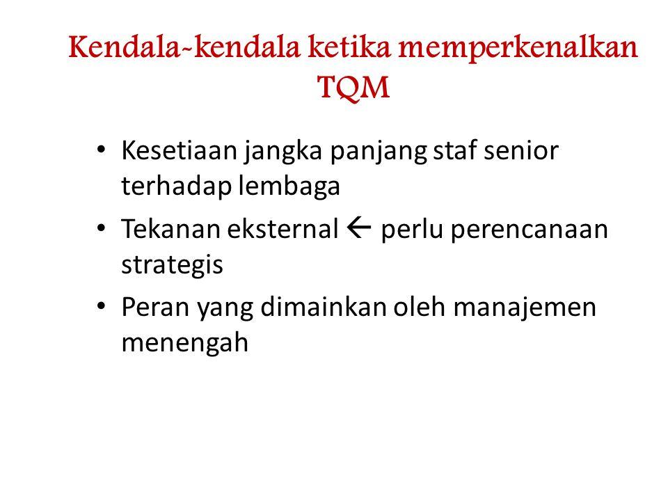 Kendala-kendala ketika memperkenalkan TQM Kesetiaan jangka panjang staf senior terhadap lembaga Tekanan eksternal  perlu perencanaan strategis Peran yang dimainkan oleh manajemen menengah