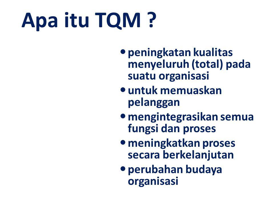 Apa itu TQM .