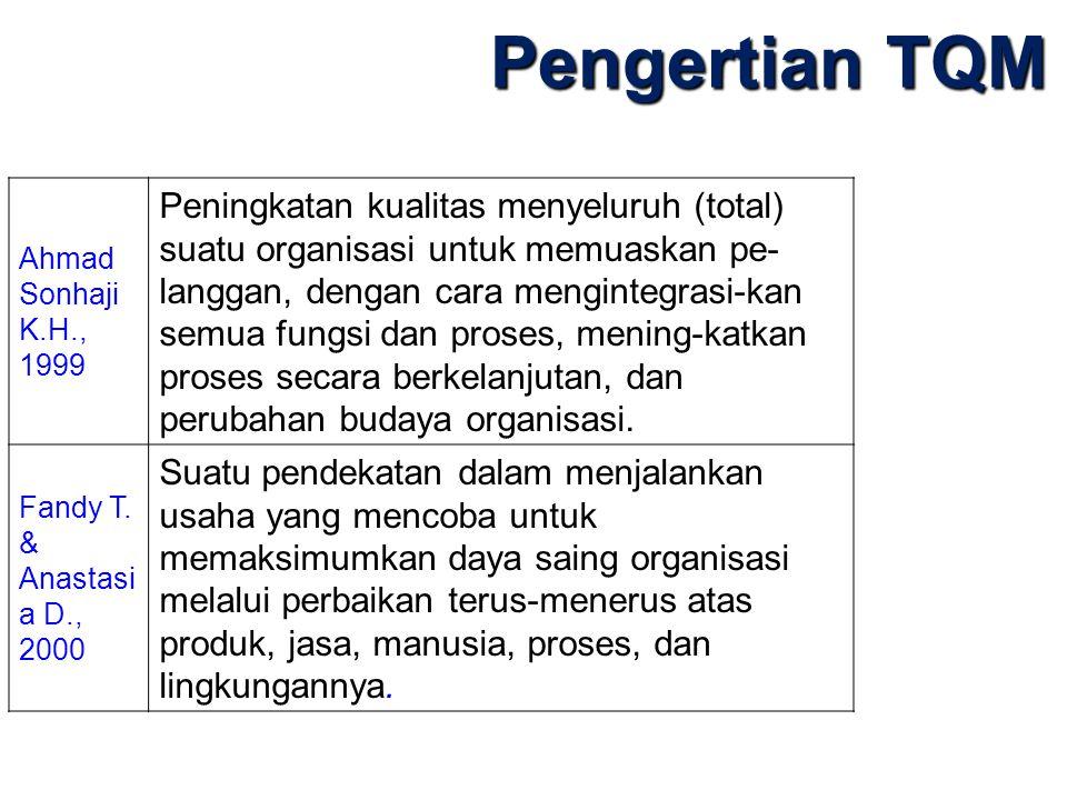 Pengertian TQM Ahmad Sonhaji K.H., 1999 Peningkatan kualitas menyeluruh (total) suatu organisasi untuk memuaskan pe- langgan, dengan cara mengintegrasi-kan semua fungsi dan proses, mening-katkan proses secara berkelanjutan, dan perubahan budaya organisasi.