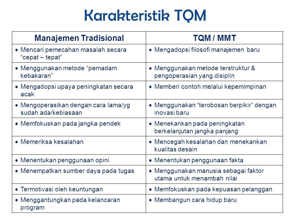 Karakteristik TQM Manajemen TradisionalTQM / MMT  Mencari pemecahan masalah secara cepat – tepat  Mengadopsi filosofi manajemen baru  Menggunakan metode pemadam kebakaran  Menggunakan metode terstruktur & pengoperasian yang disiplin  Mengadopsi upaya peningkatan secara acak  Memberi contoh melalui kepemimpinan  Mengoperasikan dengan cara lama/yg sudah ada/kebiasaan  Menggunakan terobosan berpikir dengan inovasi baru  Memfokuskan pada jangka pendek  Menekankan pada peningkatan berkelanjutan jangka panjang  Memeriksa kesalahan  Mencegah kesalahan dan menekankan kualitas desain  Menentukan penggunaan opini  Menentukan penggunaan fakta  Menempatkan sumber daya pada tugas  Menggunakan manusia sebagai faktor utama untuk menambah nilai  Termotivasi oleh keuntungan  Memfokuskan pada kepuasan pelanggan  Menggantungkan pada kelancaran program  Membangun cara hidup baru