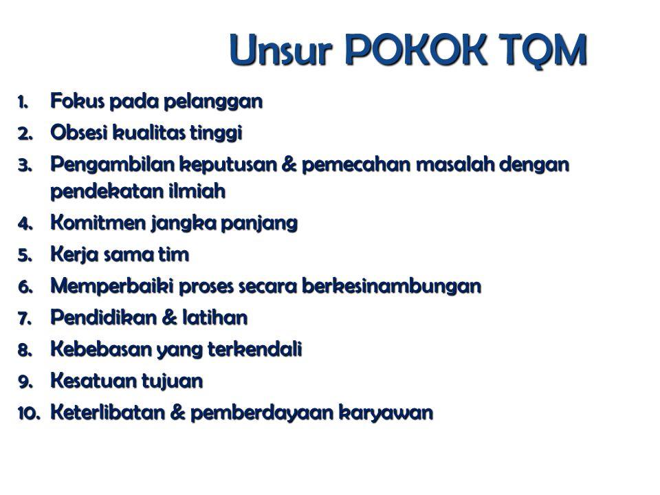 Unsur POKOK TQM 1.Fokus pada pelanggan 2. Obsesi kualitas tinggi 3.