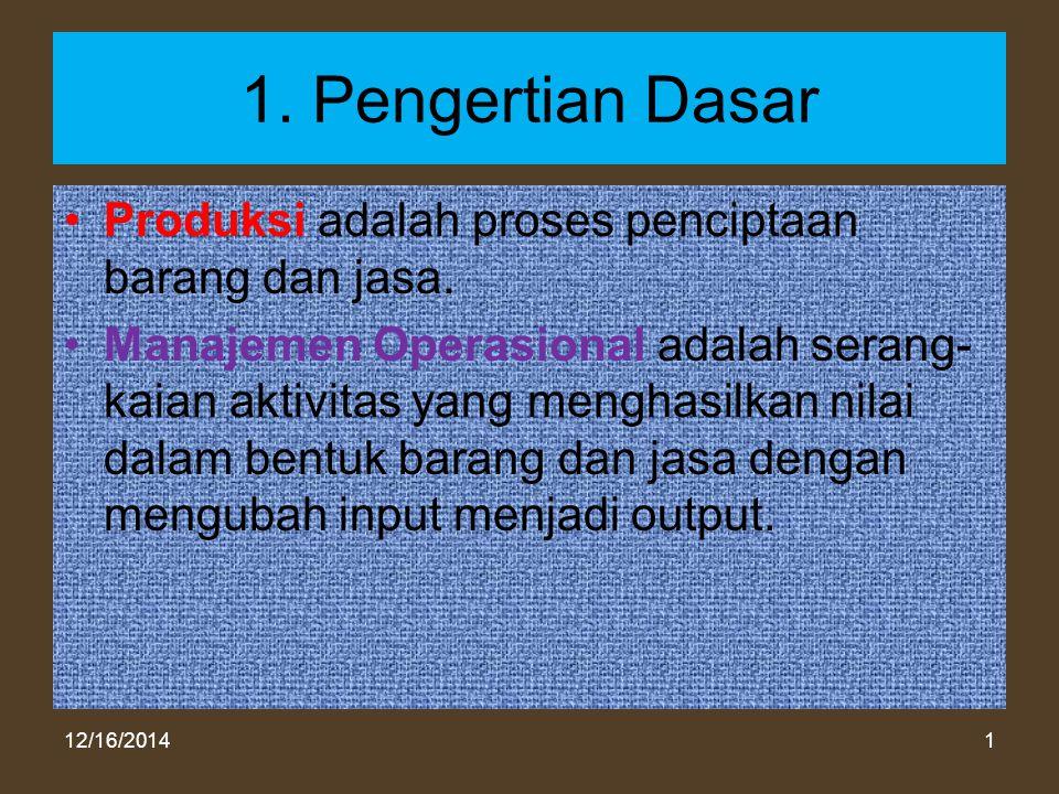 12/16/20141 1. Pengertian Dasar Produksi adalah proses penciptaan barang dan jasa. Manajemen Operasional adalah serang- kaian aktivitas yang menghasil