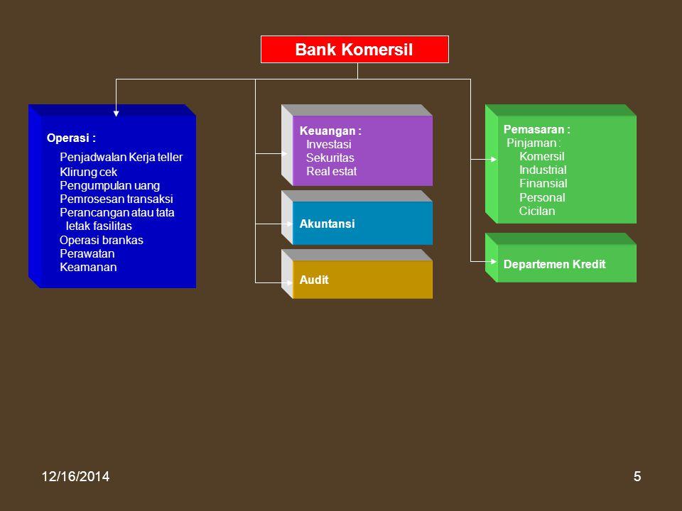 12/16/20145 Bank Komersil Operasi : Penjadwalan Kerja teller Klirung cek Pengumpulan uang Pemrosesan transaksi Perancangan atau tata letak fasilitas O