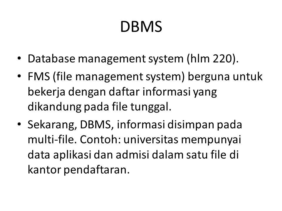 DBMS Database management system (hlm 220).