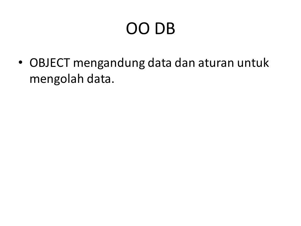OO DB OBJECT mengandung data dan aturan untuk mengolah data.