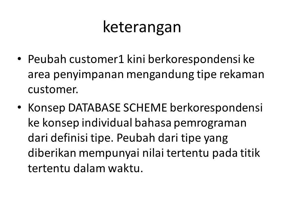 keterangan Peubah customer1 kini berkorespondensi ke area penyimpanan mengandung tipe rekaman customer.