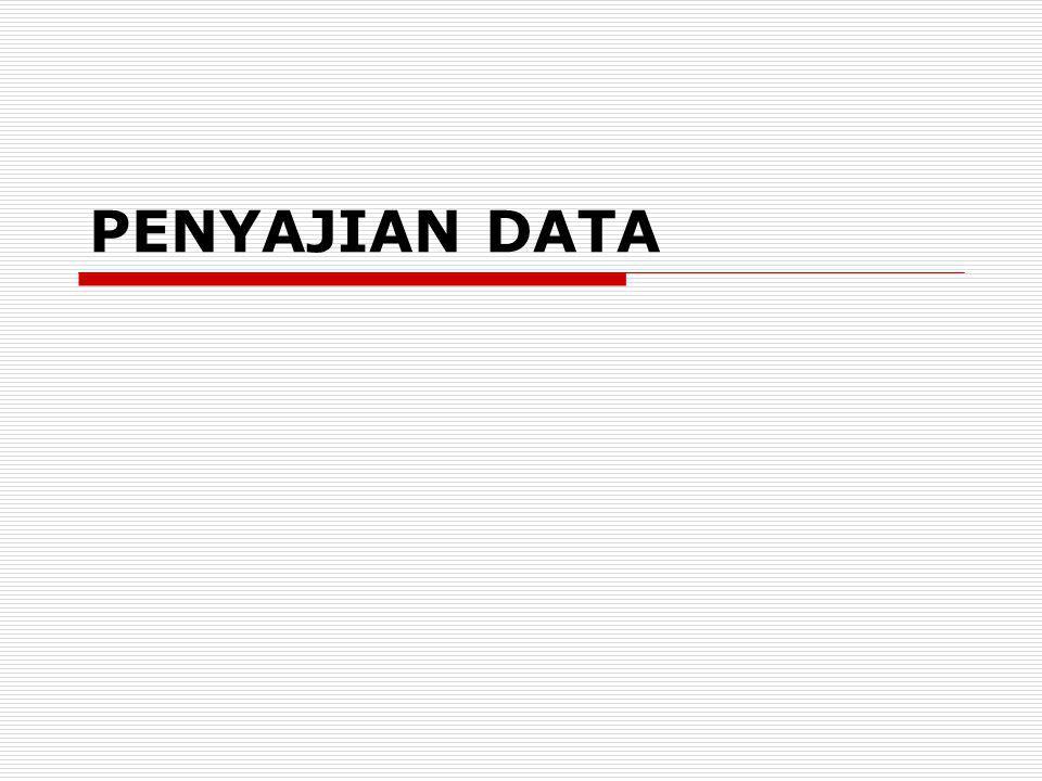 Prinsip dasar penyajian data adalah bagai mana data dapat komunikatif dan lengkap dalam arti data yang disajikan dapat menarik perhatian pihak lain untuk membaca dan mudah memahami.