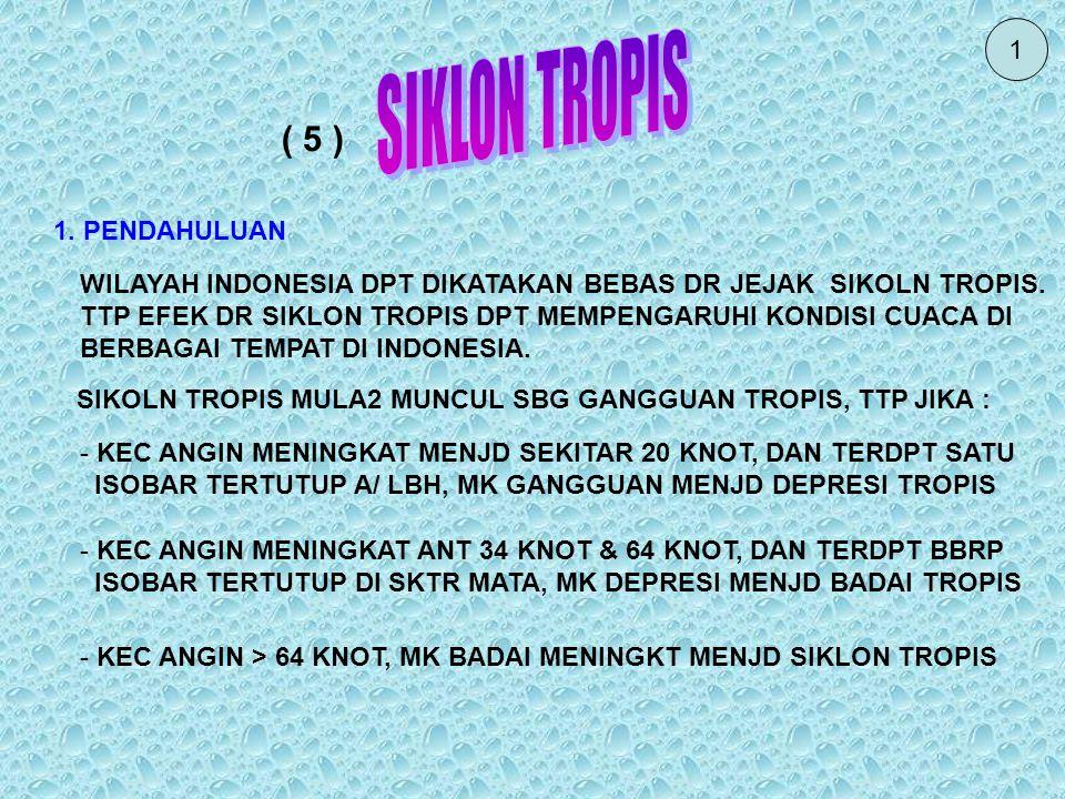 1 ( 5 ) 1. PENDAHULUAN WILAYAH INDONESIA DPT DIKATAKAN BEBAS DR JEJAK SIKOLN TROPIS. TTP EFEK DR SIKLON TROPIS DPT MEMPENGARUHI KONDISI CUACA DI BERBA