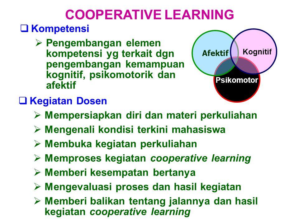  Kompetensi  Pengembangan elemen kompetensi yg terkait dgn pengembangan kemampuan kognitif, psikomotorik dan afektif  Kegiatan Dosen  Mempersiapka
