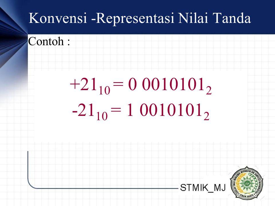 Konvensi -Representasi Nilai Tanda +21 10 = 0 0010101 2 -21 10 = 1 0010101 2 Contoh :