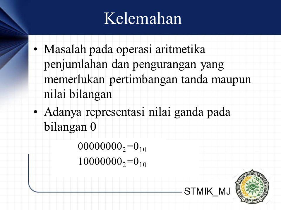 Kelemahan Masalah pada operasi aritmetika penjumlahan dan pengurangan yang memerlukan pertimbangan tanda maupun nilai bilangan Adanya representasi nil