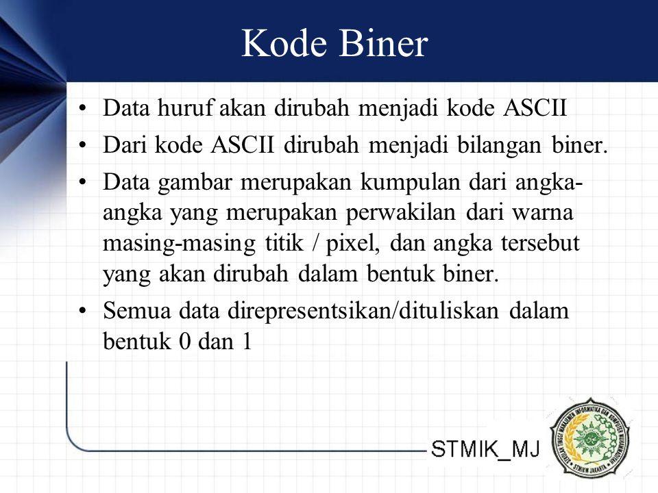 Kode Biner Data huruf akan dirubah menjadi kode ASCII Dari kode ASCII dirubah menjadi bilangan biner. Data gambar merupakan kumpulan dari angka- angka