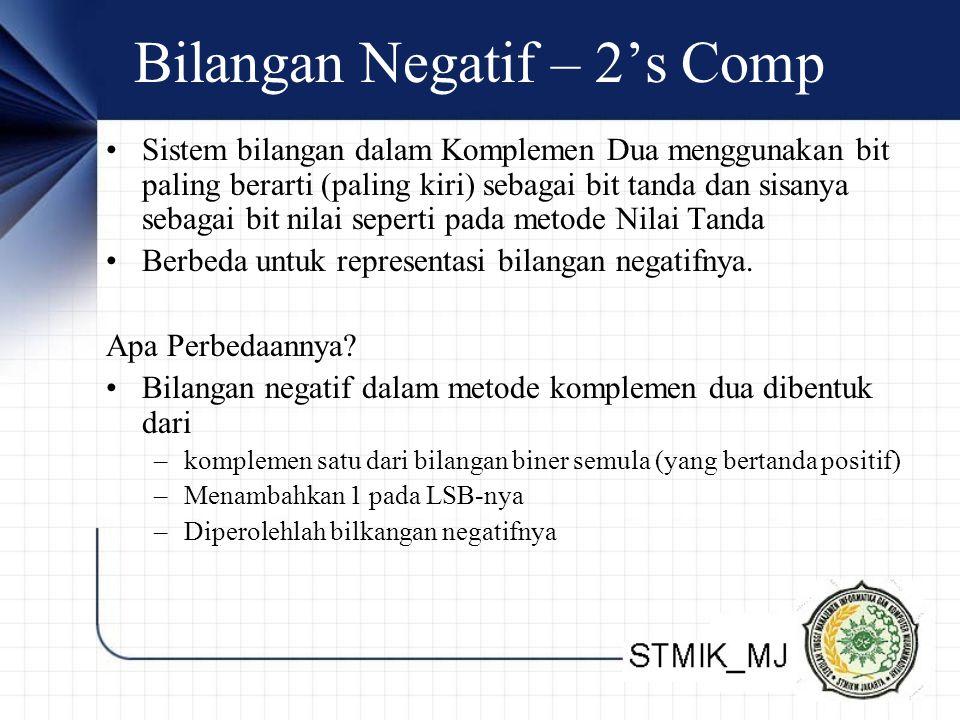 Bilangan Negatif – 2's Comp Sistem bilangan dalam Komplemen Dua menggunakan bit paling berarti (paling kiri) sebagai bit tanda dan sisanya sebagai bit