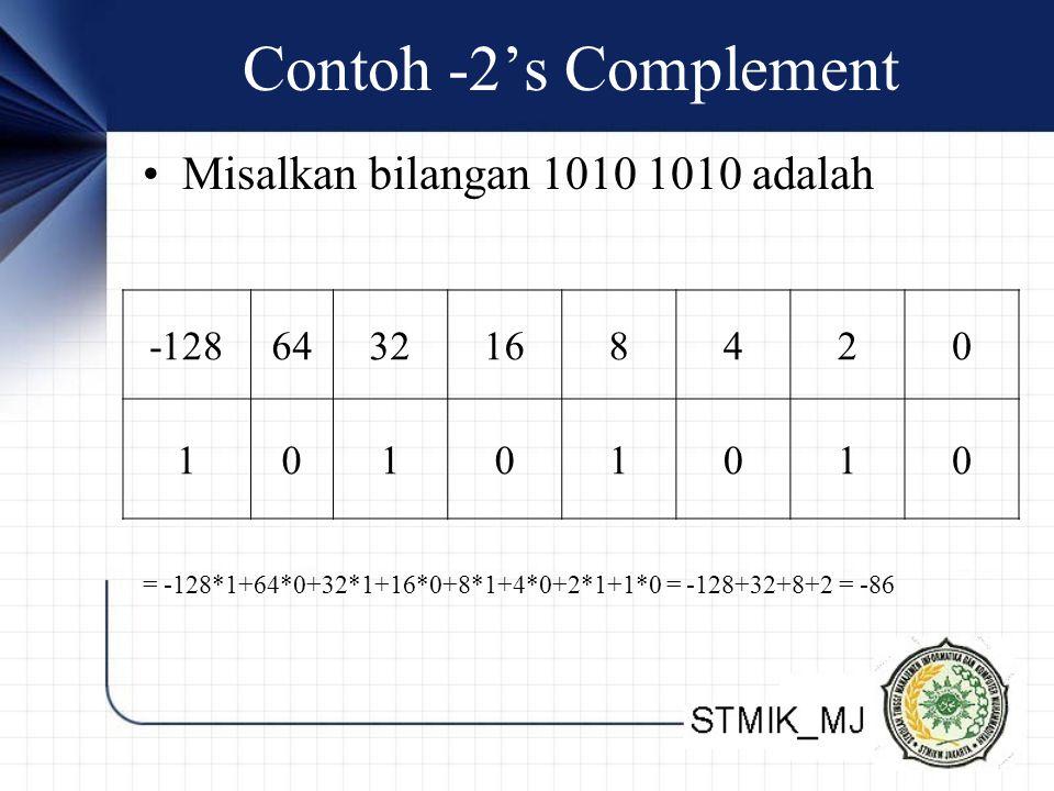 Contoh -2's Complement Misalkan bilangan 1010 1010 adalah -1286432168420 10101010 = -128*1+64*0+32*1+16*0+8*1+4*0+2*1+1*0 = -128+32+8+2 = -86