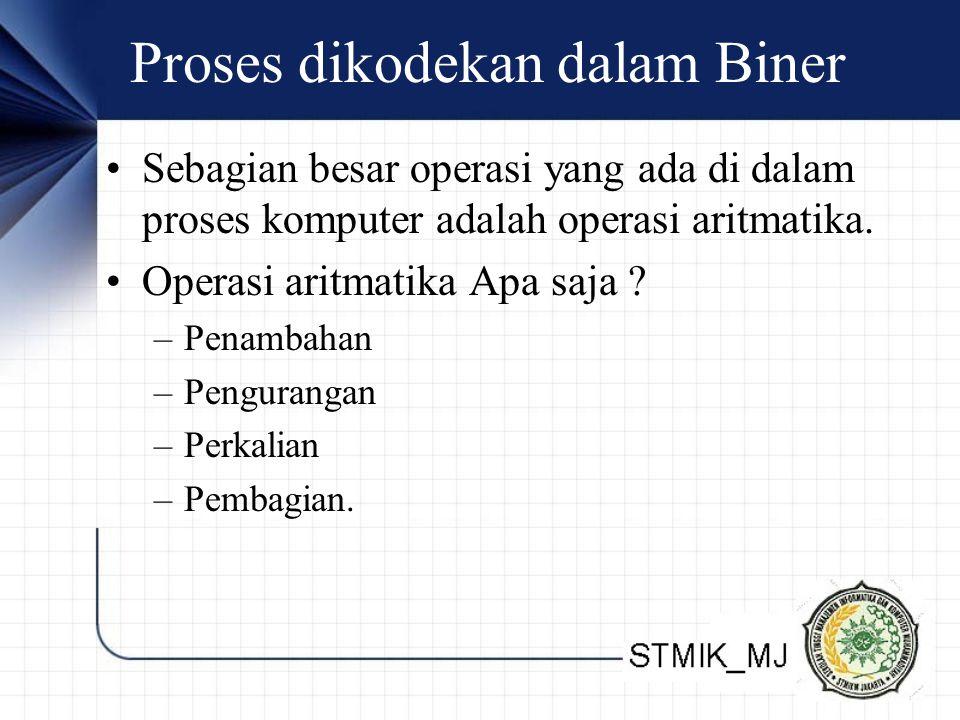 Proses dikodekan dalam Biner Sebagian besar operasi yang ada di dalam proses komputer adalah operasi aritmatika. Operasi aritmatika Apa saja ? –Penamb