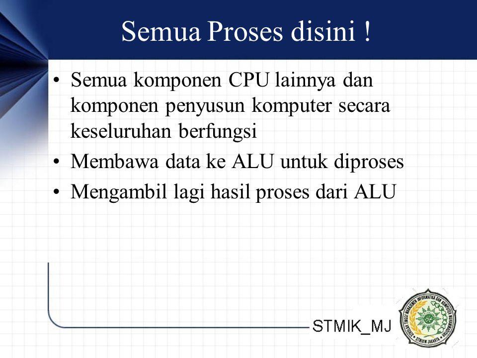 Semua Proses disini ! Semua komponen CPU lainnya dan komponen penyusun komputer secara keseluruhan berfungsi Membawa data ke ALU untuk diproses Mengam