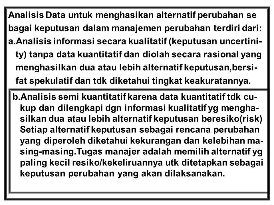 Analisis Data untuk menghasikan alternatif perubahan se bagai keputusan dalam manajemen perubahan terdiri dari: a.Analisis informasi secara kualitatif