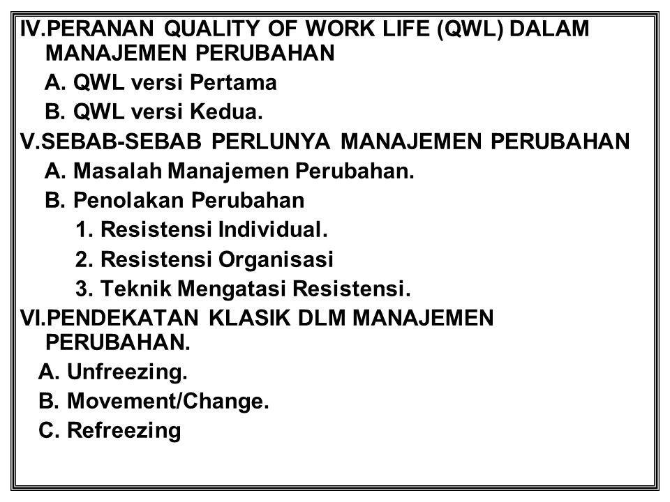 IV.PERANAN QUALITY OF WORK LIFE (QWL) DALAM MANAJEMEN PERUBAHAN A. QWL versi Pertama B. QWL versi Kedua. V.SEBAB-SEBAB PERLUNYA MANAJEMEN PERUBAHAN A.
