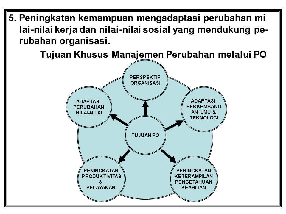 5. Peningkatan kemampuan mengadaptasi perubahan mi lai-nilai kerja dan nilai-nilai sosial yang mendukung pe- rubahan organisasi. Tujuan Khusus Manajem