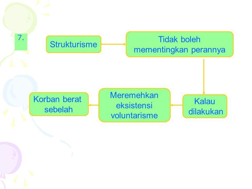 7. Strukturisme Tidak boleh mementingkan perannya Korban berat sebelah Meremehkan eksistensi voluntarisme Kalau dilakukan