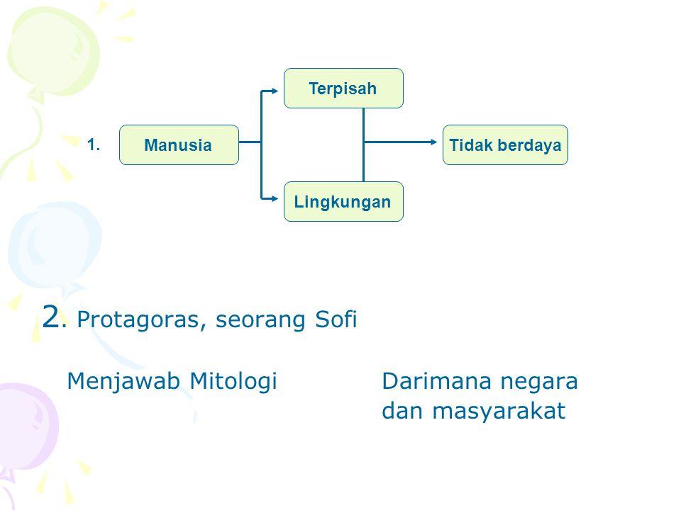 2. Protagoras, seorang Sofi Menjawab MitologiDarimana negara dan masyarakat ManusiaTidak berdaya Lingkungan Terpisah 1.