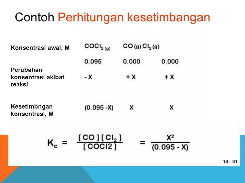 Contoh Perhitungan kesetimbangan Konsentrasi awal, M Perubahan konsentrasi akibat reaksi Kesetimbngan konsentrasi, M