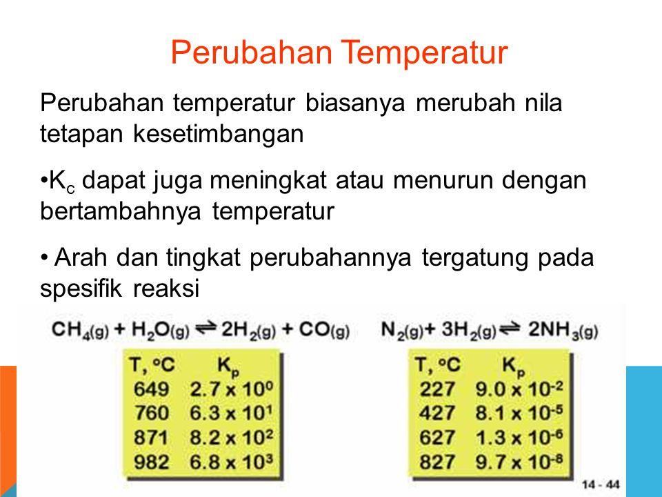 Perubahan Temperatur Perubahan temperatur biasanya merubah nila tetapan kesetimbangan K c dapat juga meningkat atau menurun dengan bertambahnya temper