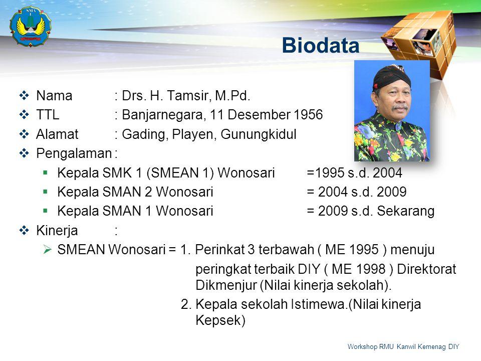 Biodata  Nama: Drs. H. Tamsir, M.Pd.  TTL: Banjarnegara, 11 Desember 1956  Alamat: Gading, Playen, Gunungkidul  Pengalaman:  Kepala SMK 1 (SMEAN