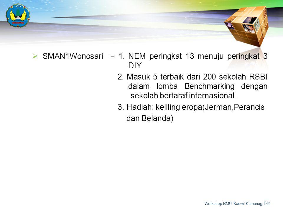  SMAN1Wonosari = 1.NEM peringkat 13 menuju peringkat 3 DIY 2.