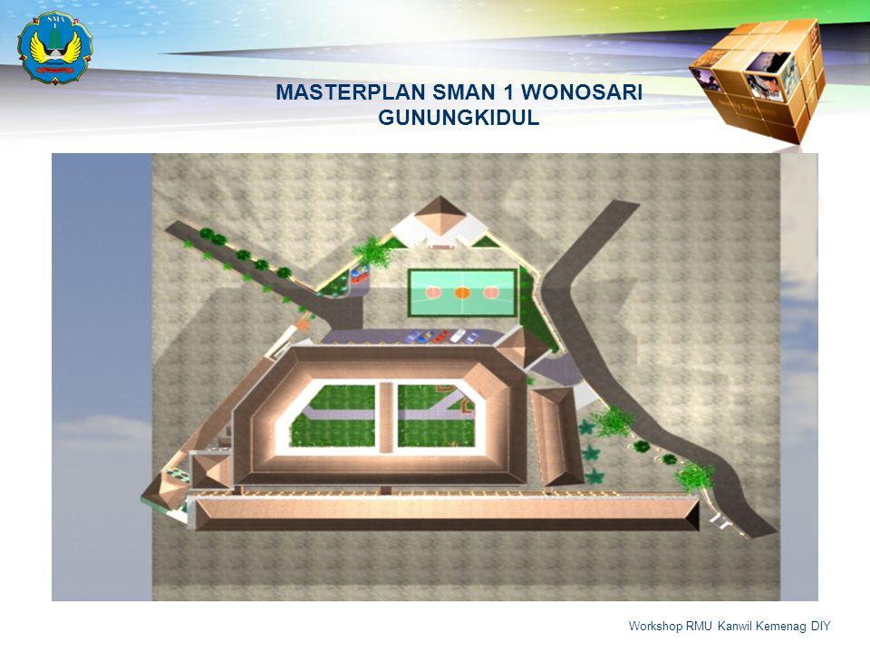 MASTERPLAN SMAN 1 WONOSARI GUNUNGKIDUL Workshop RMU Kanwil Kemenag DIY