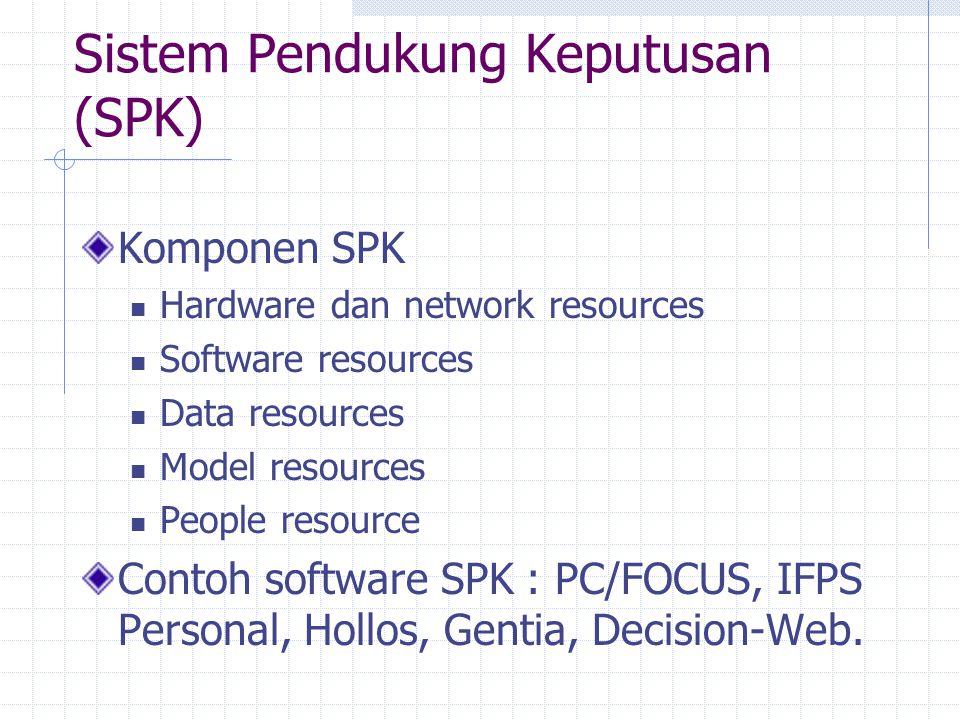 Sistem Pendukung Keputusan (SPK) Komponen SPK Hardware dan network resources Software resources Data resources Model resources People resource Contoh