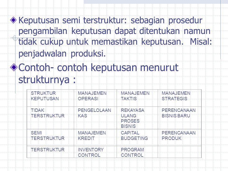 Keputusan semi terstruktur: sebagian prosedur pengambilan keputusan dapat ditentukan namun tidak cukup untuk memastikan keputusan. Misal: penjadwalan