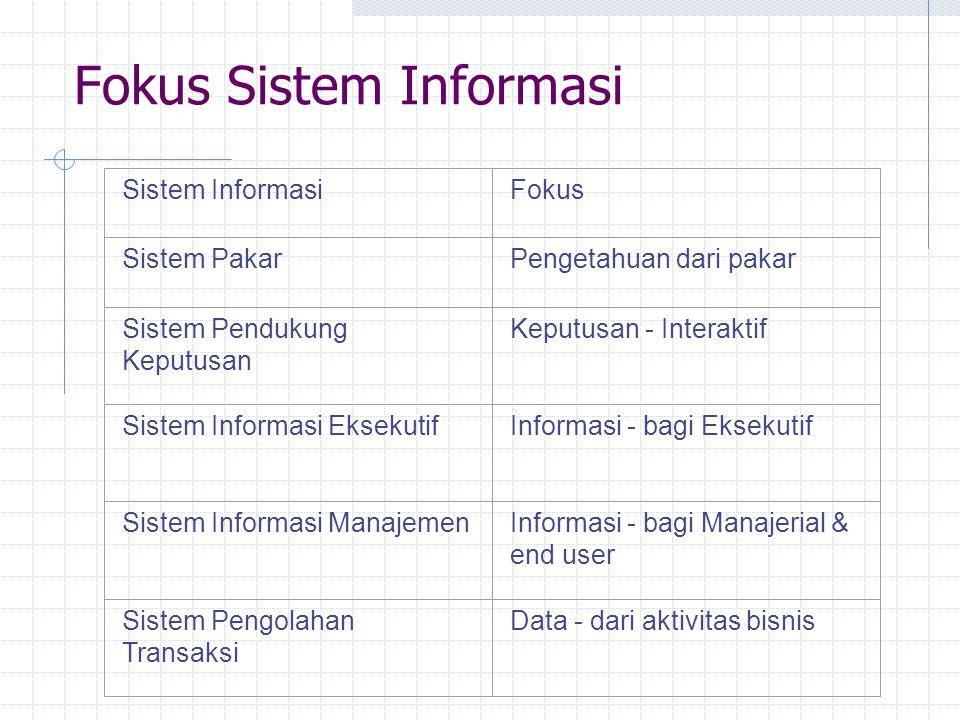 Fokus Sistem Informasi Sistem InformasiFokus Sistem PakarPengetahuan dari pakar Sistem Pendukung Keputusan Keputusan - Interaktif Sistem Informasi Eks