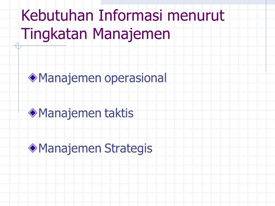 Kebutuhan Informasi menurut Tingkatan Manajemen Manajemen operasional Manajemen taktis Manajemen Strategis