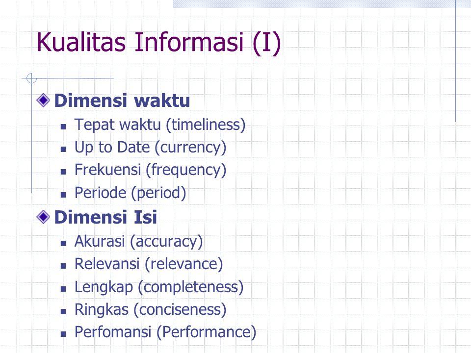 Kualitas Informasi (I) Dimensi waktu Tepat waktu (timeliness) Up to Date (currency) Frekuensi (frequency) Periode (period) Dimensi Isi Akurasi (accura