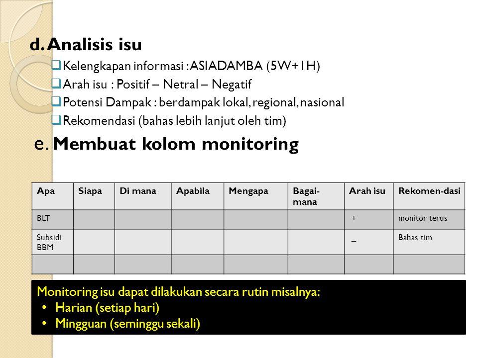 d. Analisis isu  Kelengkapan informasi : ASIADAMBA (5W+1H)  Arah isu : Positif – Netral – Negatif  Potensi Dampak : berdampak lokal, regional, nasi