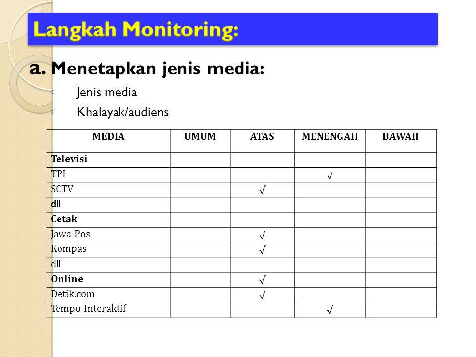 Kegiatan Tim Agenda Setting Tingkat Kabupaten/Kota NOKEGIATANKUANTIFIKASI 1.
