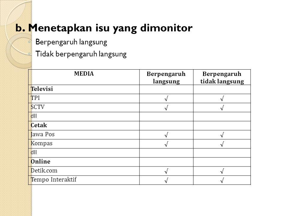 b. Menetapkan isu yang dimonitor ◦ Berpengaruh langsung ◦ Tidak berpengaruh langsung MEDIABerpengaruh langsung Berpengaruh tidak langsung Televisi TPI